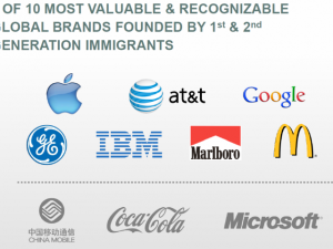 brands_immigrants1-640x480